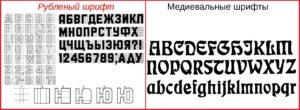 Как выбрать красивый шрифт для создания текста в Тик Токе