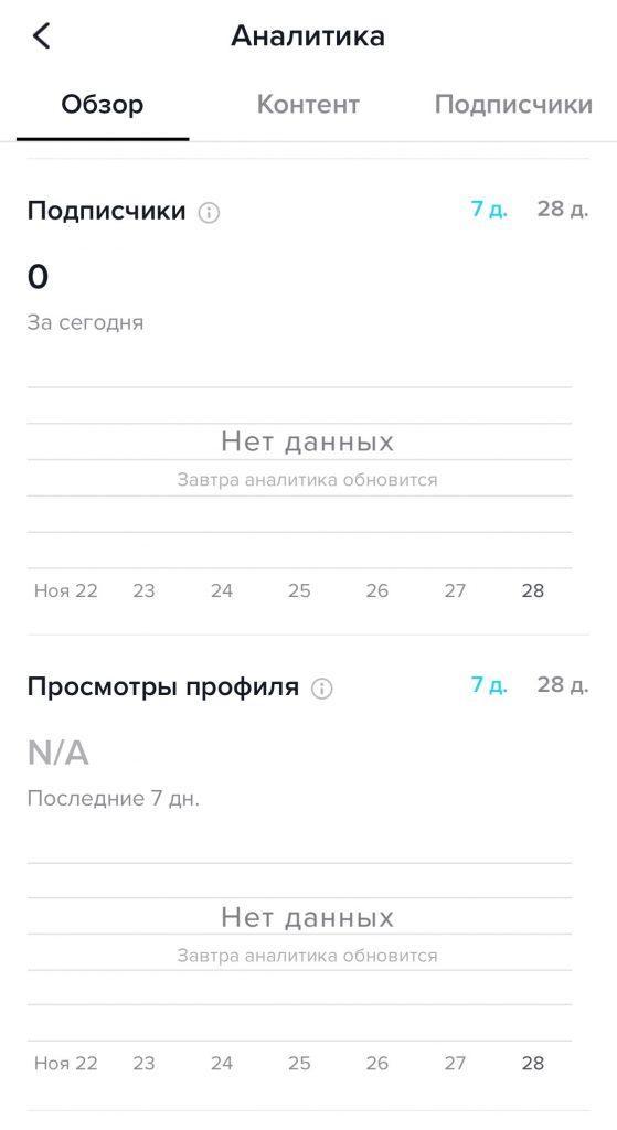 Время для публикаций: отслеживаем активность подписчиков в Тик Ток